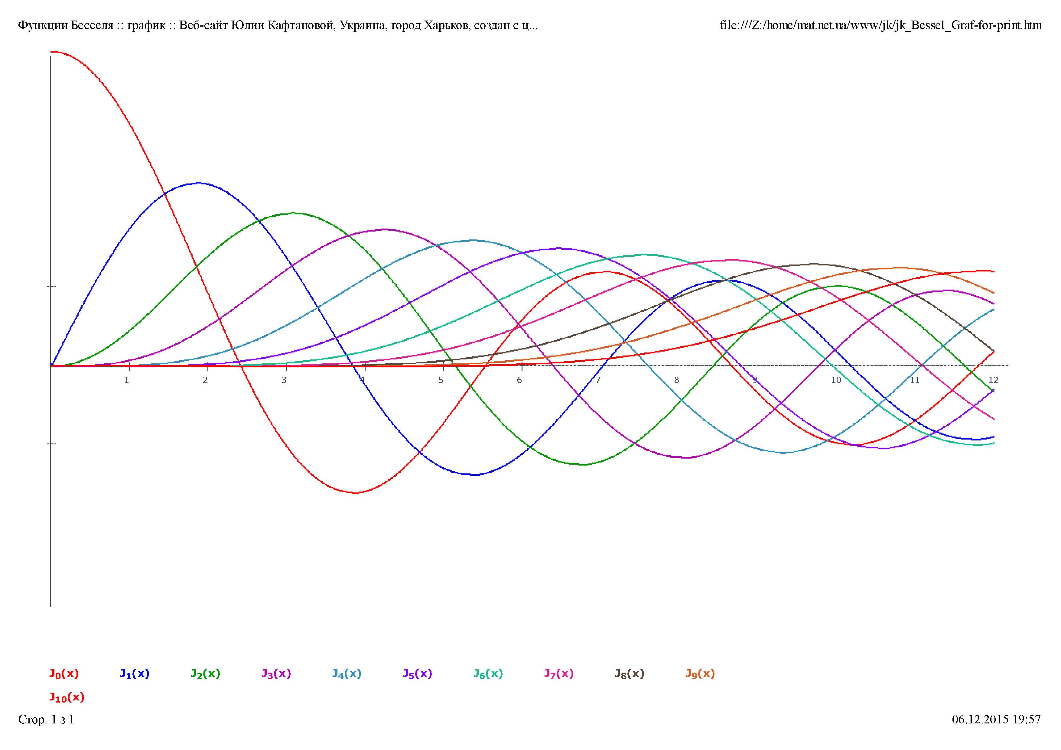 Схема вакуумов опель